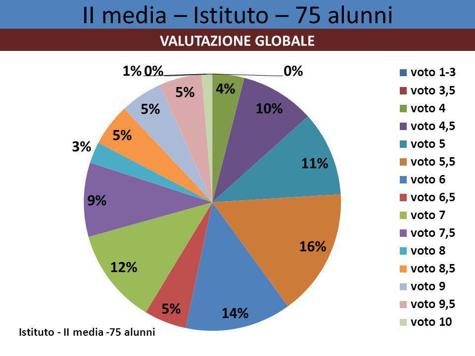 II media – Istituto – 75 alunni