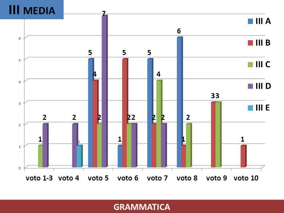 III media GRAMMATICA