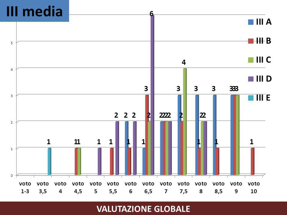 III media VALUTAZIONE GLOBALE