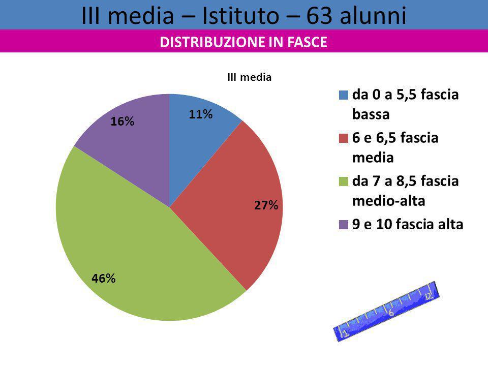 III media – Istituto – 63 alunni