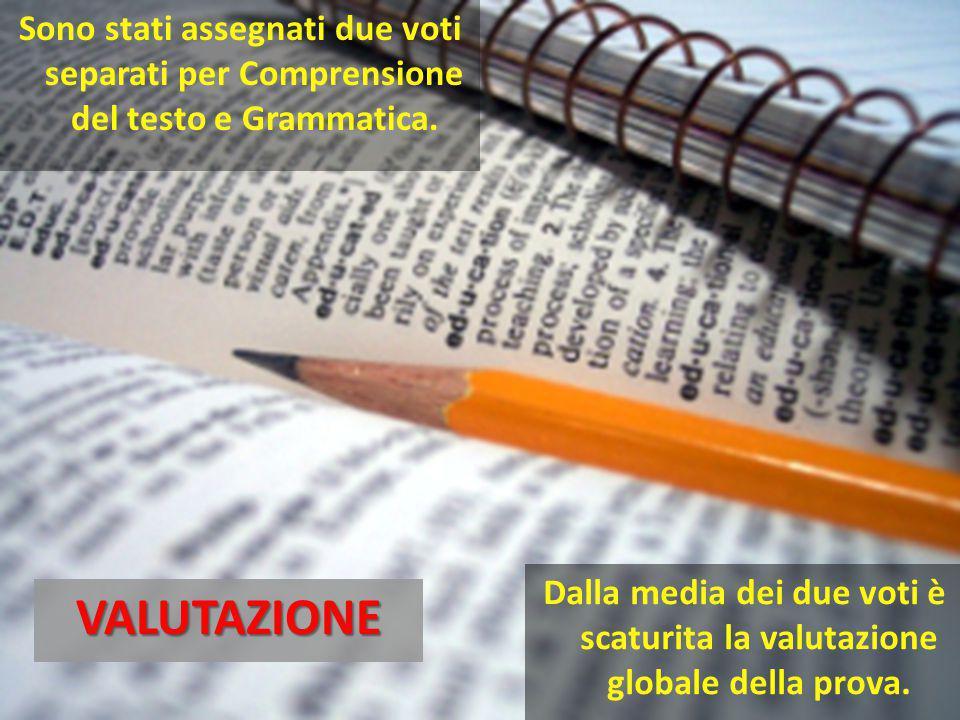Sono stati assegnati due voti separati per Comprensione del testo e Grammatica.