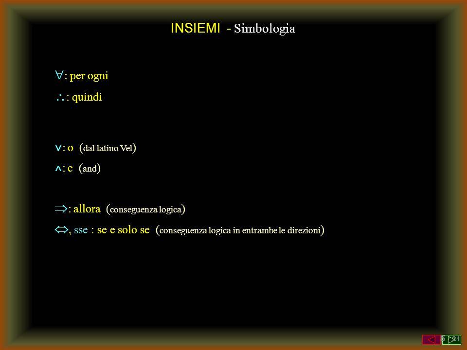 INSIEMI - Simbologia : per ogni. : quindi. ˅: o (dal latino Vel) ˄: e (and) : allora (conseguenza logica)