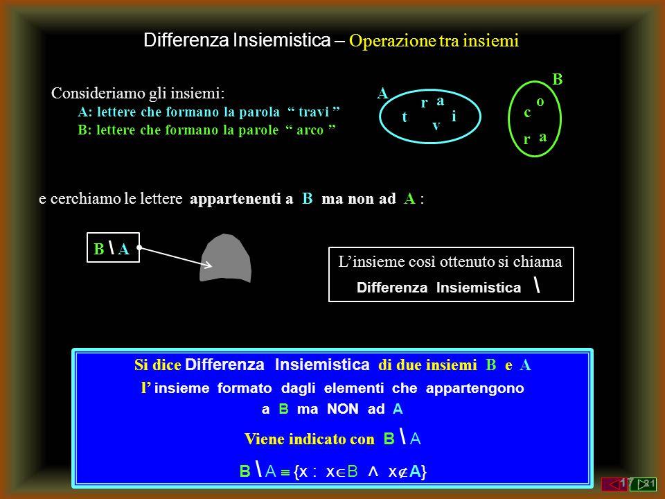 Differenza Insiemistica – Operazione tra insiemi