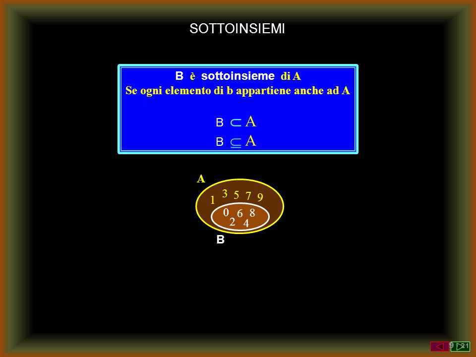 Se ogni elemento di b appartiene anche ad A
