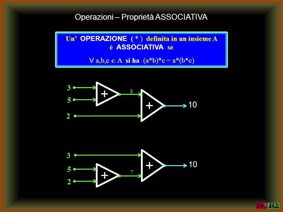 + + + + Operazioni – Proprietà ASSOCIATIVA 3 5 10 2 3 10 5 2