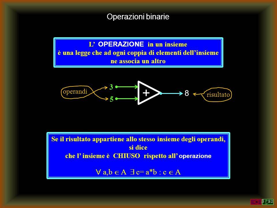 + Operazioni binarie 3 8 5  a,b  A  c= a*b : c  A