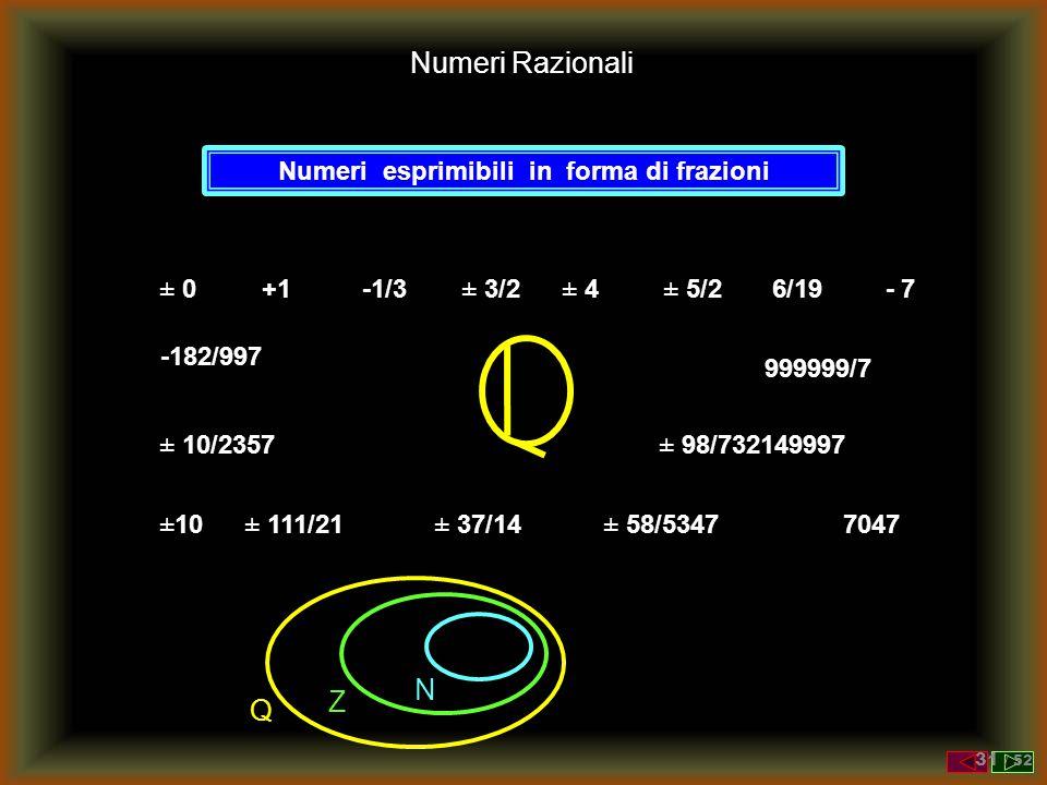 Numeri esprimibili in forma di frazioni