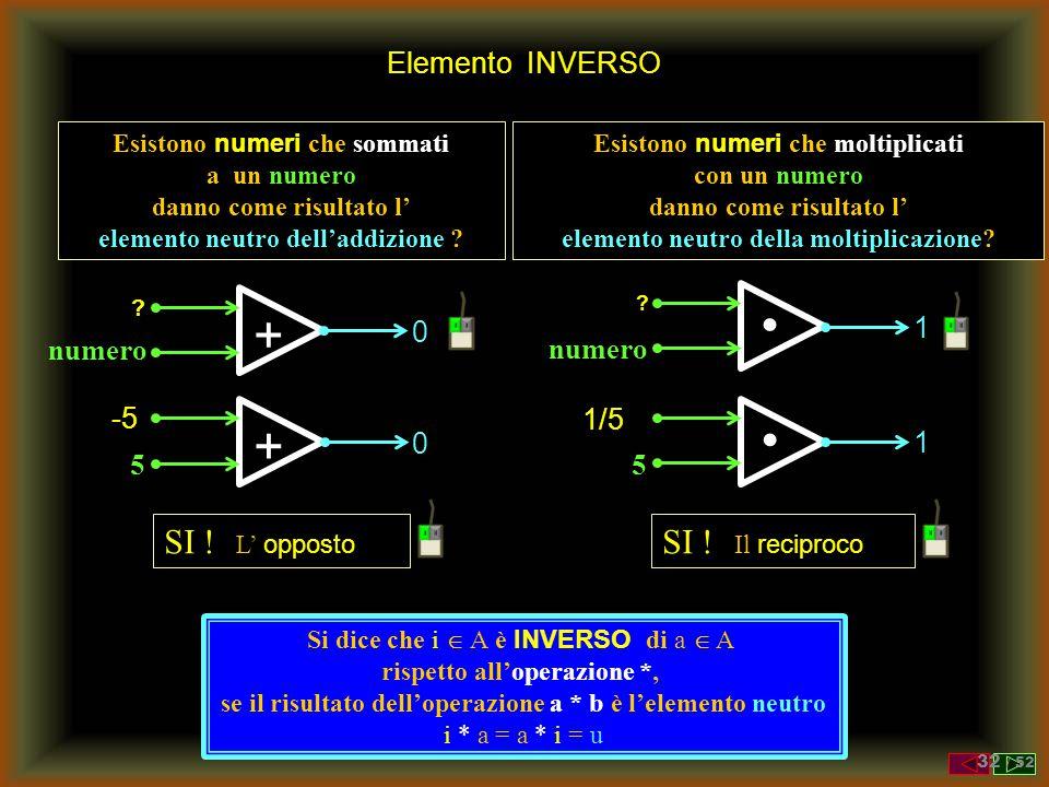 • + + • SI ! L' opposto SI ! Il reciproco Elemento INVERSO 1 numero
