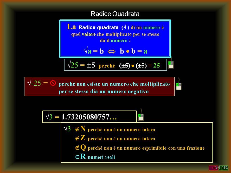 La Radice quadrata ( ) di un numero è a = b  b  b = a