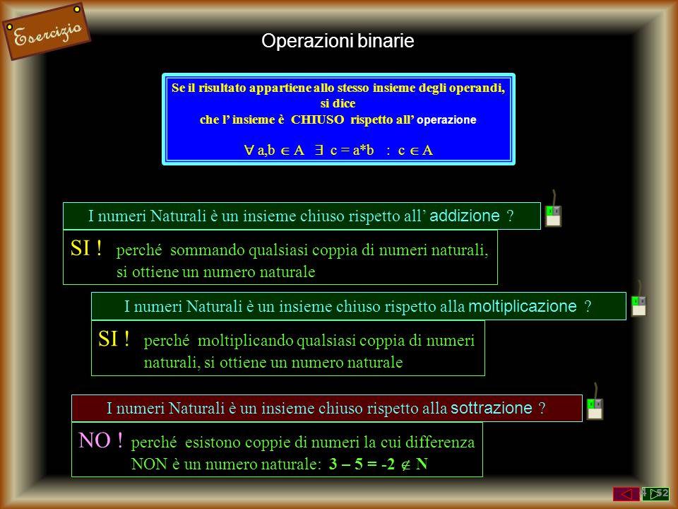 Operazioni binarie Se il risultato appartiene allo stesso insieme degli operandi, si dice. che l' insieme è CHIUSO rispetto all' operazione.