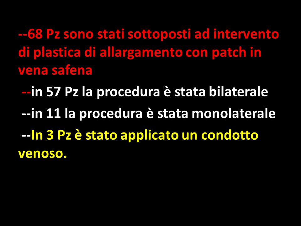 --68 Pz sono stati sottoposti ad intervento di plastica di allargamento con patch in vena safena --in 57 Pz la procedura è stata bilaterale --in 11 la procedura è stata monolaterale --In 3 Pz è stato applicato un condotto venoso.