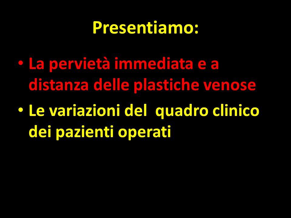 Presentiamo: La pervietà immediata e a distanza delle plastiche venose