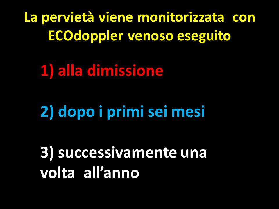 La pervietà viene monitorizzata con ECOdoppler venoso eseguito