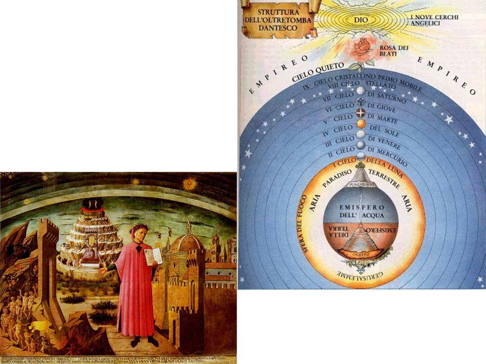 Dante adopted the Aristotelian philosophy to describe his journey.