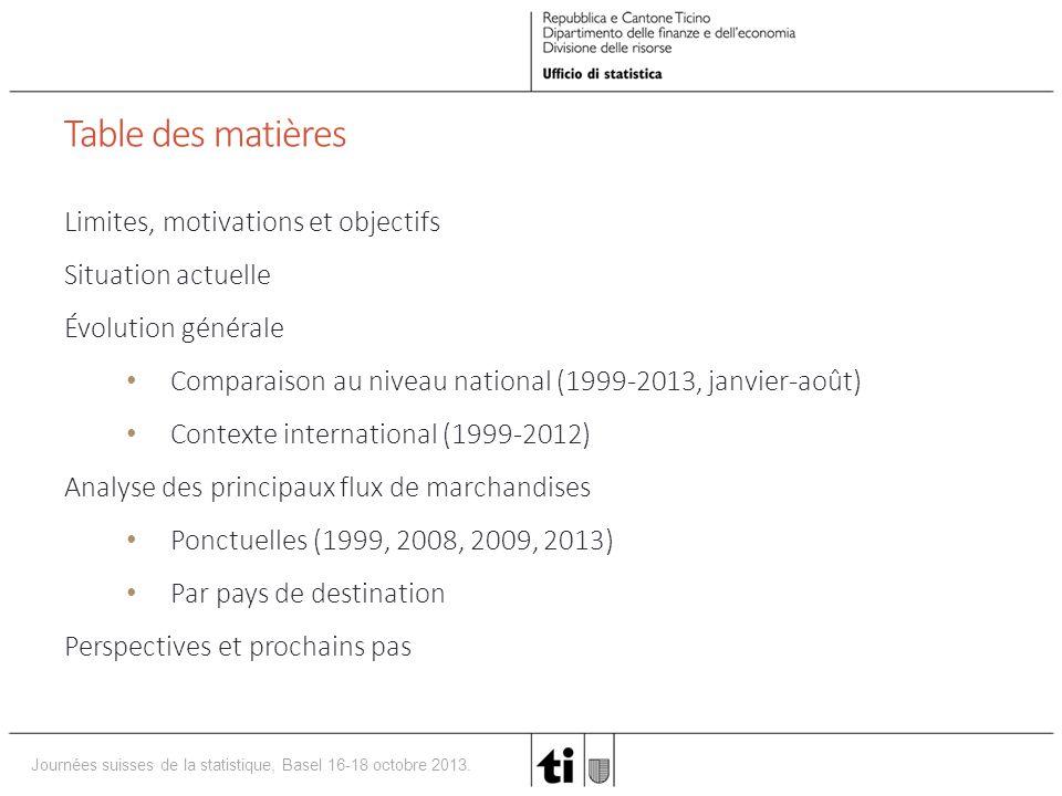 Table des matières Limites, motivations et objectifs