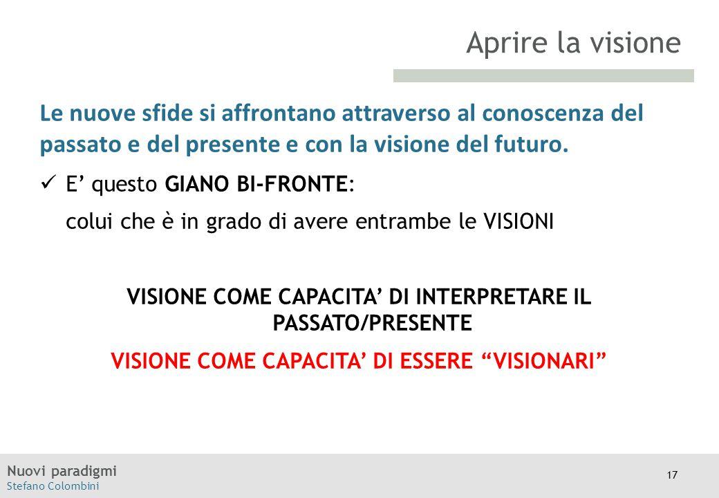 Aprire la visione Le nuove sfide si affrontano attraverso al conoscenza del passato e del presente e con la visione del futuro.