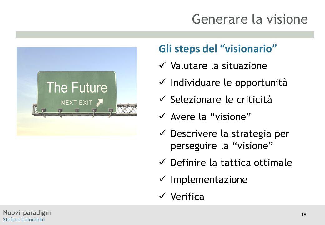 Generare la visione Gli steps del visionario Valutare la situazione