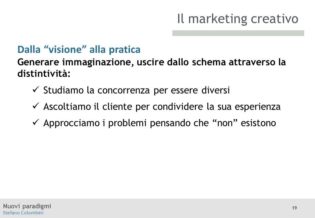 Il marketing creativo Dalla visione alla pratica