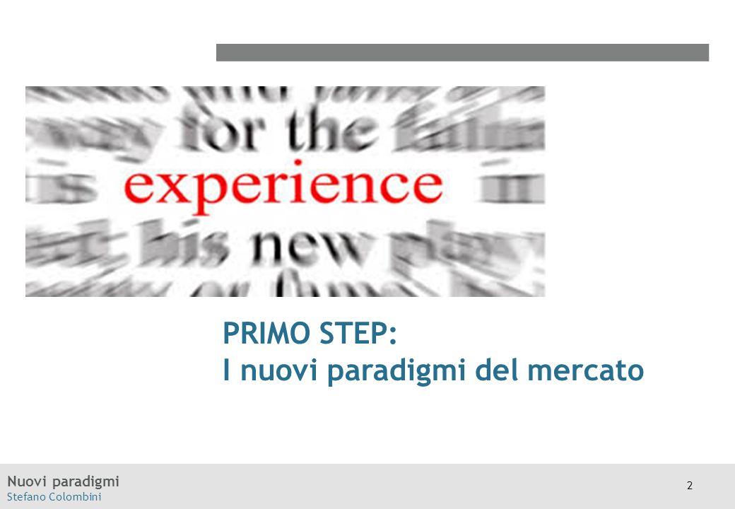 PRIMO STEP: I nuovi paradigmi del mercato