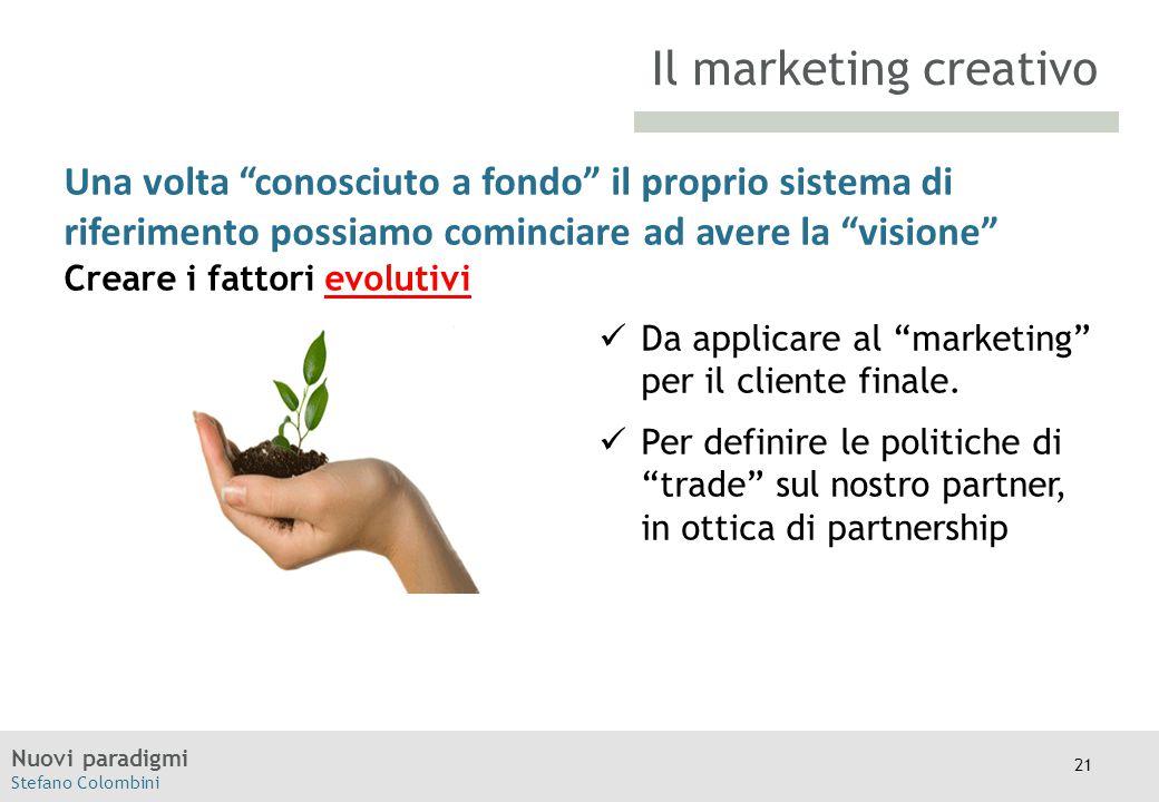 Il marketing creativo Una volta conosciuto a fondo il proprio sistema di riferimento possiamo cominciare ad avere la visione