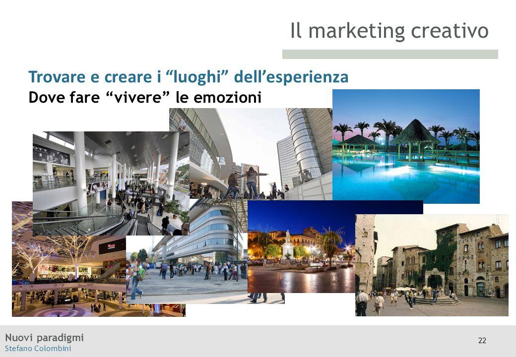 Il marketing creativo Trovare e creare i luoghi dell'esperienza