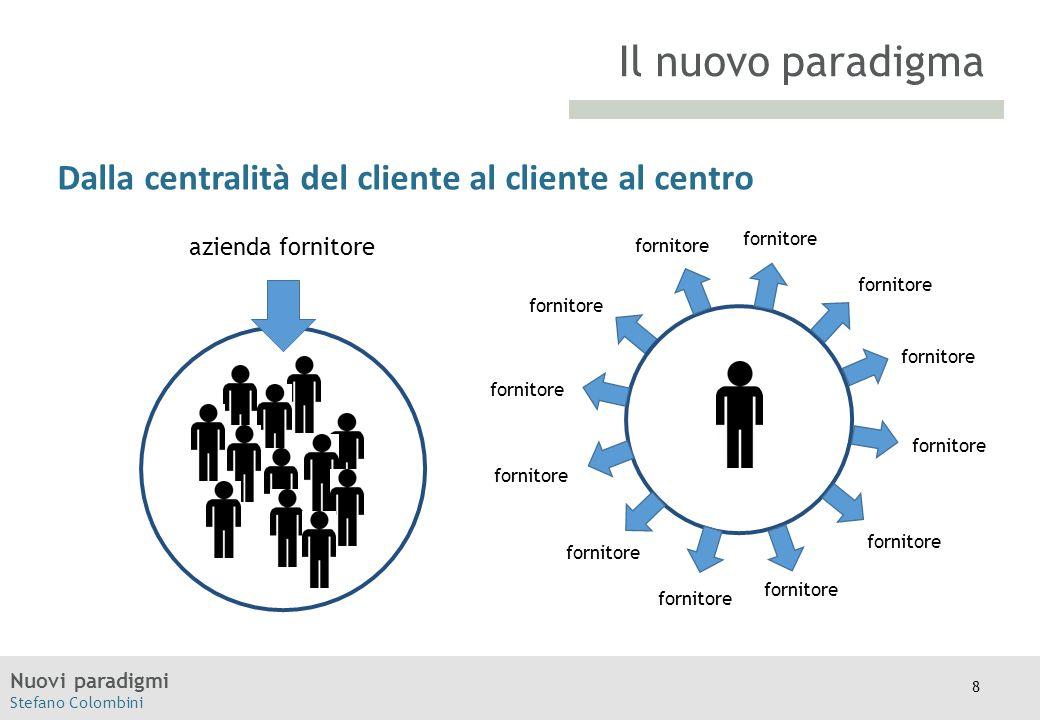 Il nuovo paradigma Dalla centralità del cliente al cliente al centro