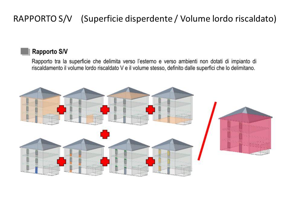 Progetto dr energy vol 3 diagnosi energetica dell for Calcolo superficie