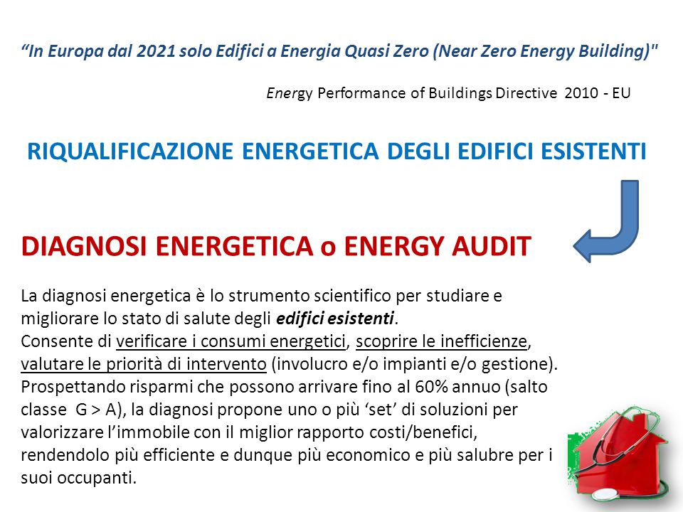 DIAGNOSI ENERGETICA o ENERGY AUDIT