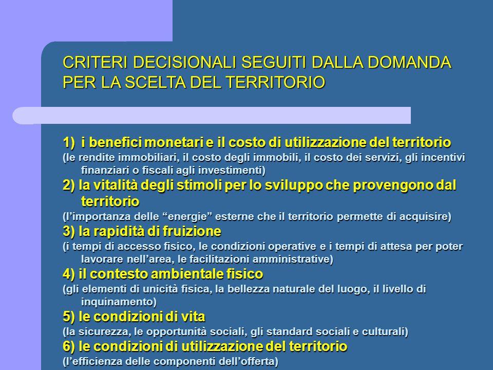 CRITERI DECISIONALI SEGUITI DALLA DOMANDA PER LA SCELTA DEL TERRITORIO