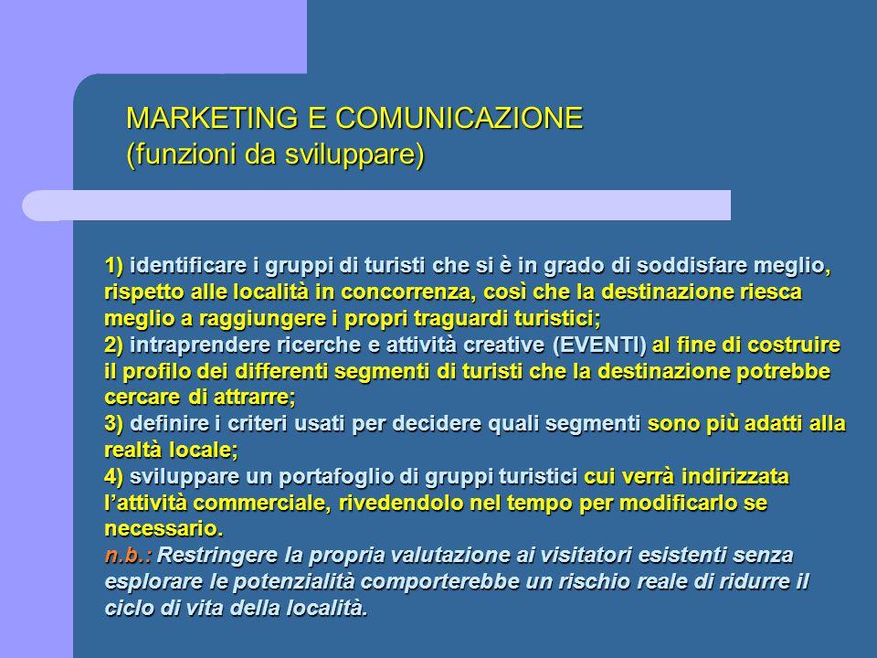 MARKETING E COMUNICAZIONE (funzioni da sviluppare)
