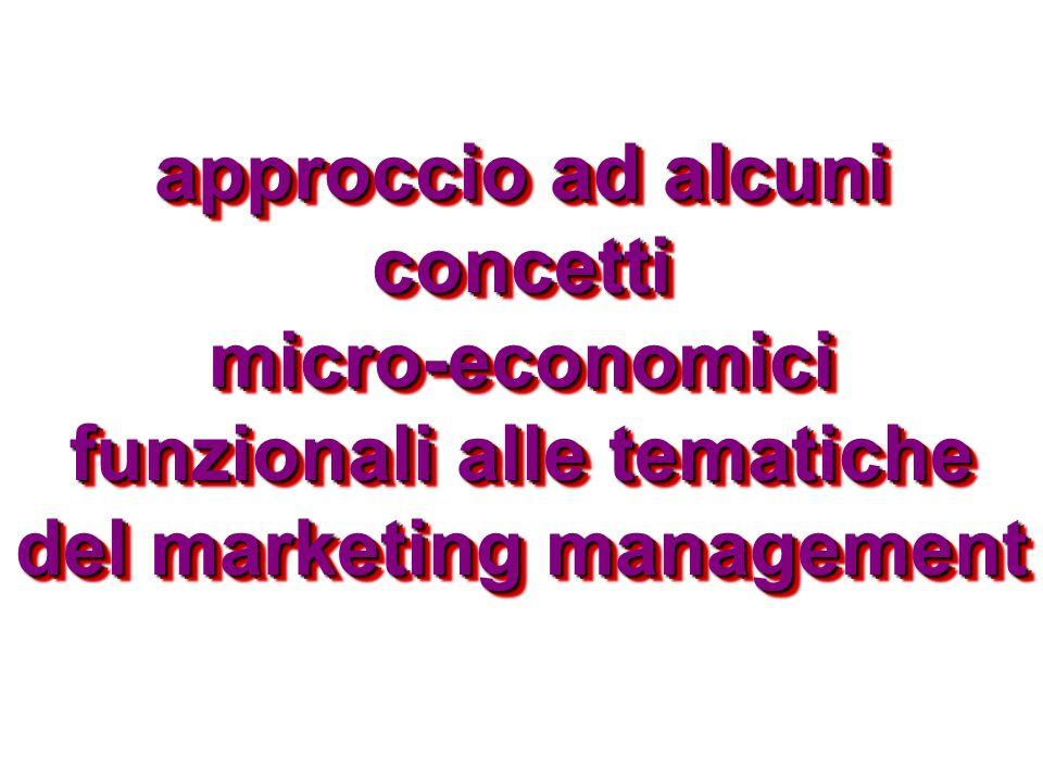 approccio ad alcuni concetti micro-economici funzionali alle tematiche del marketing management