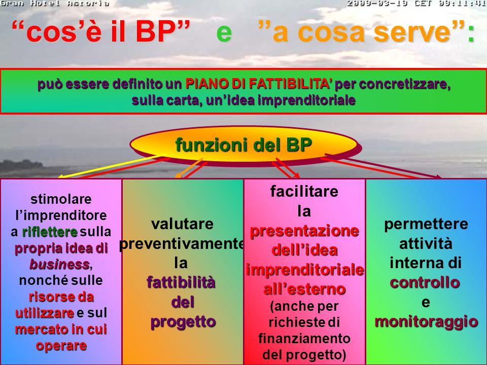 cos'è il BP e a cosa serve :