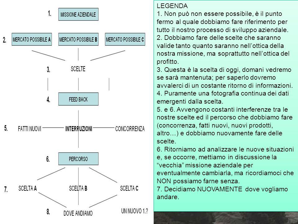 LEGENDA 1.