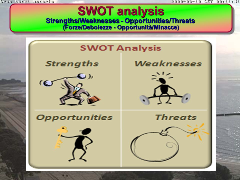 SWOT analysis Strengths/Weaknesses - Opportunities/Threats