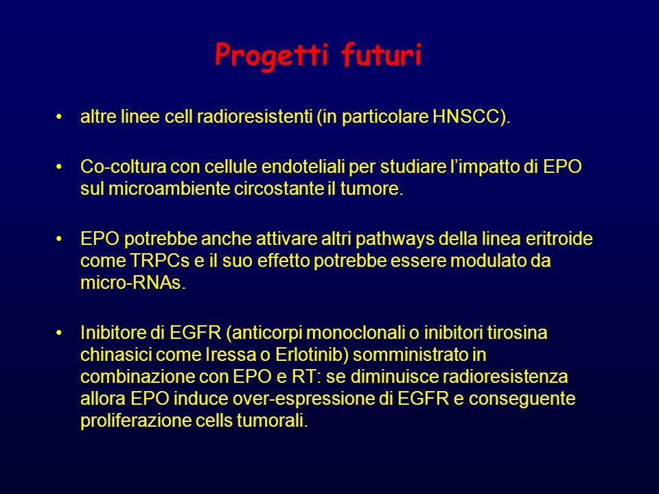 Progetti futuri altre linee cell radioresistenti (in particolare HNSCC).