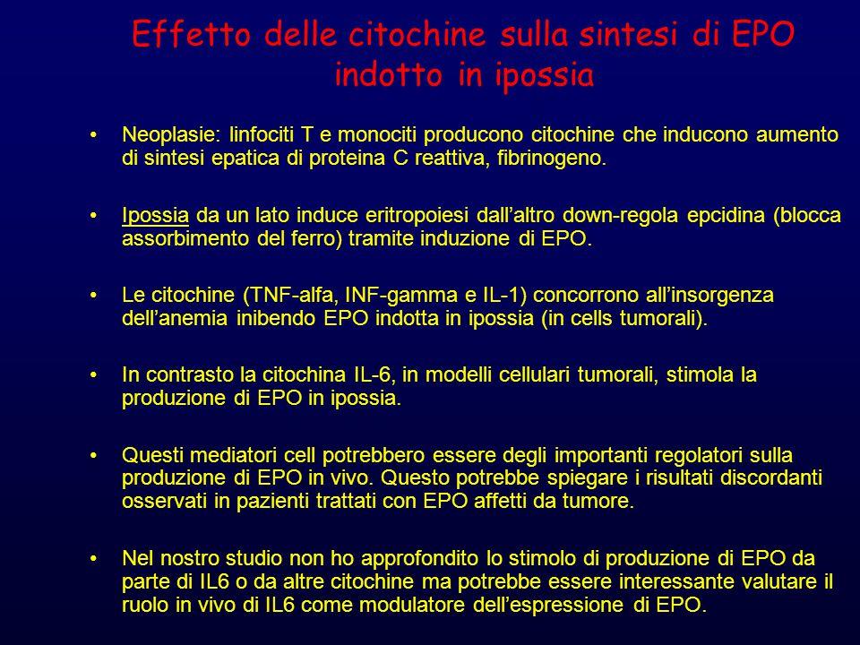 Effetto delle citochine sulla sintesi di EPO indotto in ipossia