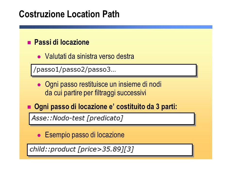 Costruzione Location Path