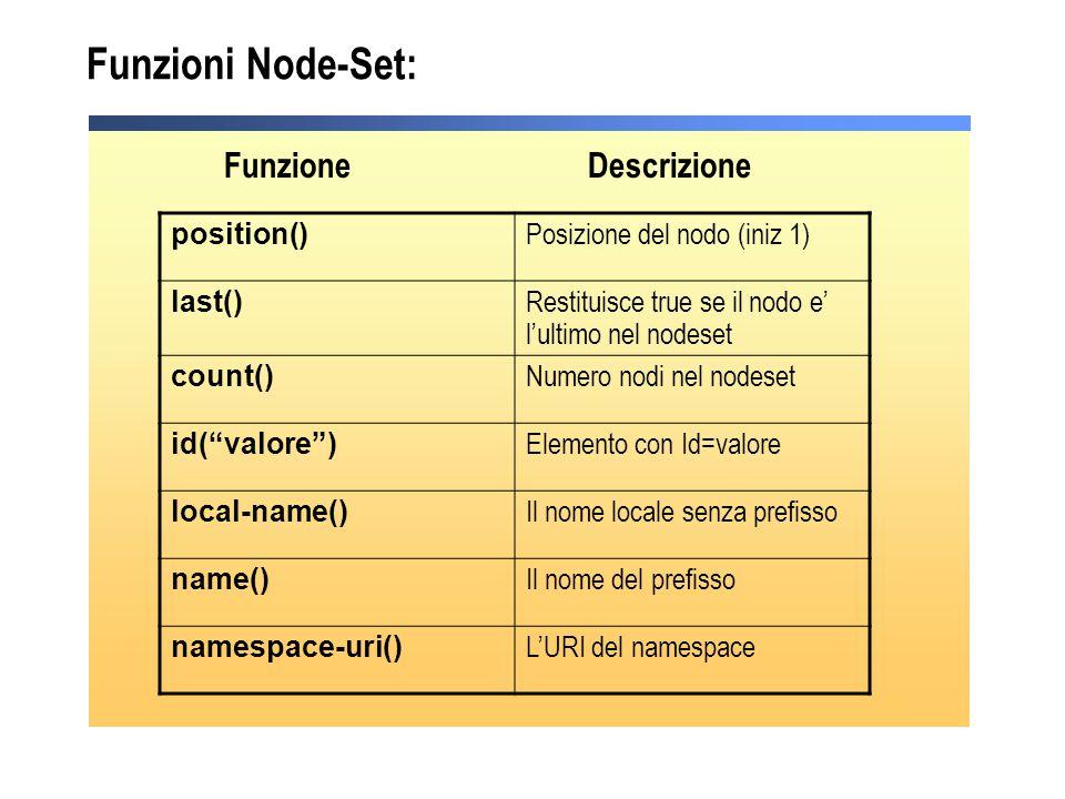 Funzioni Node-Set: Funzione Descrizione position()