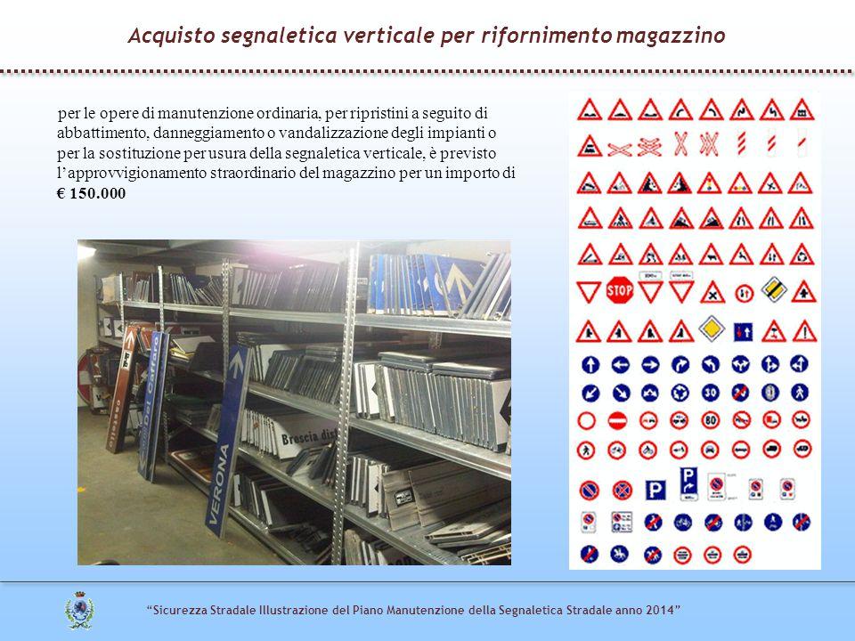 Acquisto segnaletica verticale per rifornimento magazzino