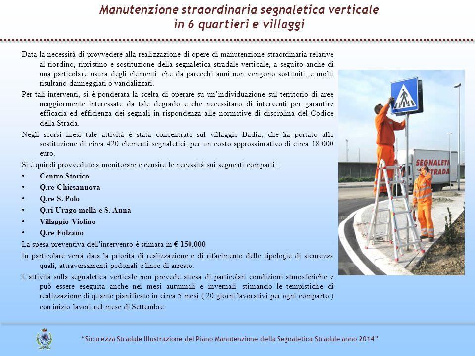 Manutenzione straordinaria segnaletica verticale