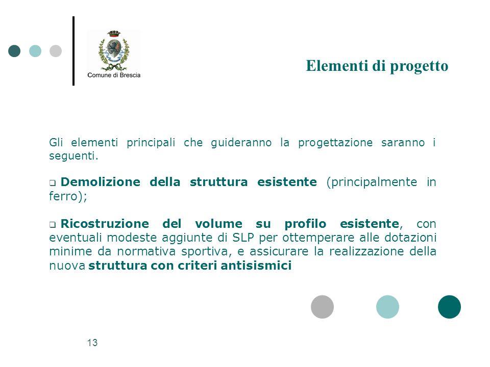 Elementi di progetto Gli elementi principali che guideranno la progettazione saranno i seguenti.