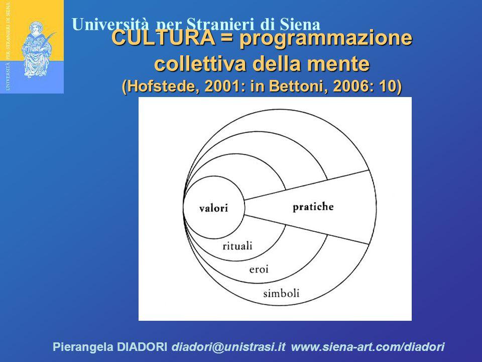 Pierangela DIADORI diadori@unistrasi.it www.siena-art.com/diadori