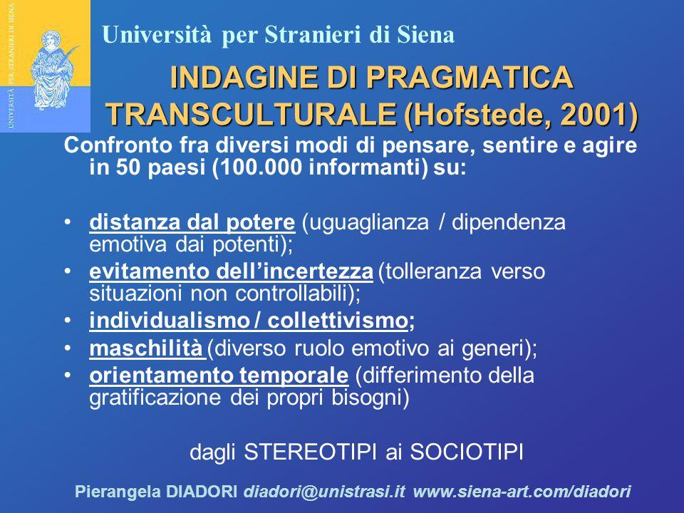 INDAGINE DI PRAGMATICA TRANSCULTURALE (Hofstede, 2001)