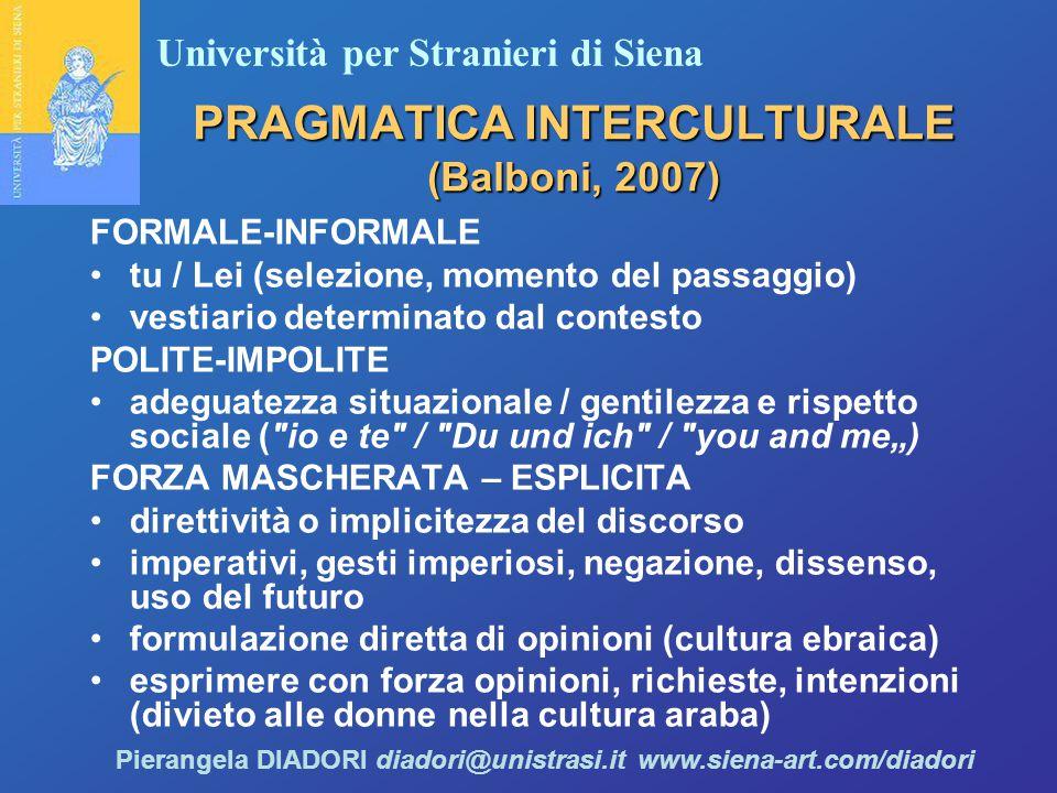 PRAGMATICA INTERCULTURALE (Balboni, 2007)