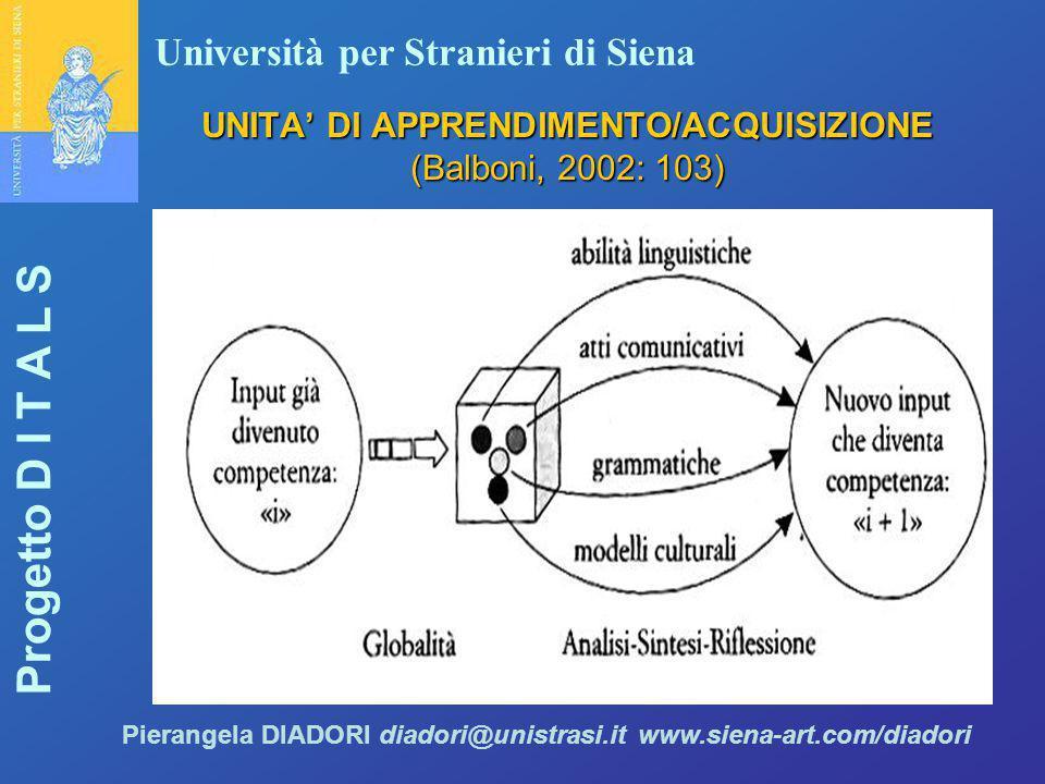 UNITA' DI APPRENDIMENTO/ACQUISIZIONE (Balboni, 2002: 103)