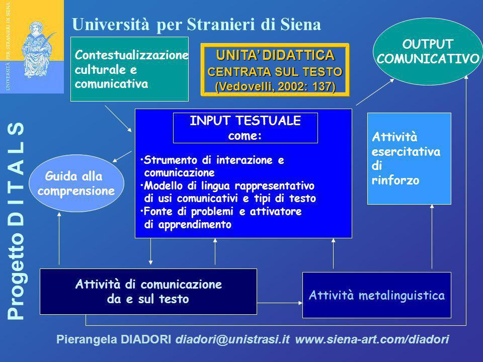 UNITA' DIDATTICA CENTRATA SUL TESTO (Vedovelli, 2002: 137)