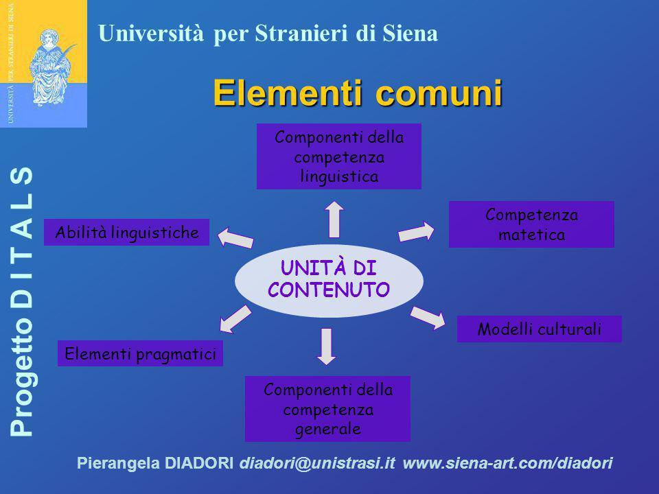 Elementi comuni UNITÀ DI CONTENUTO