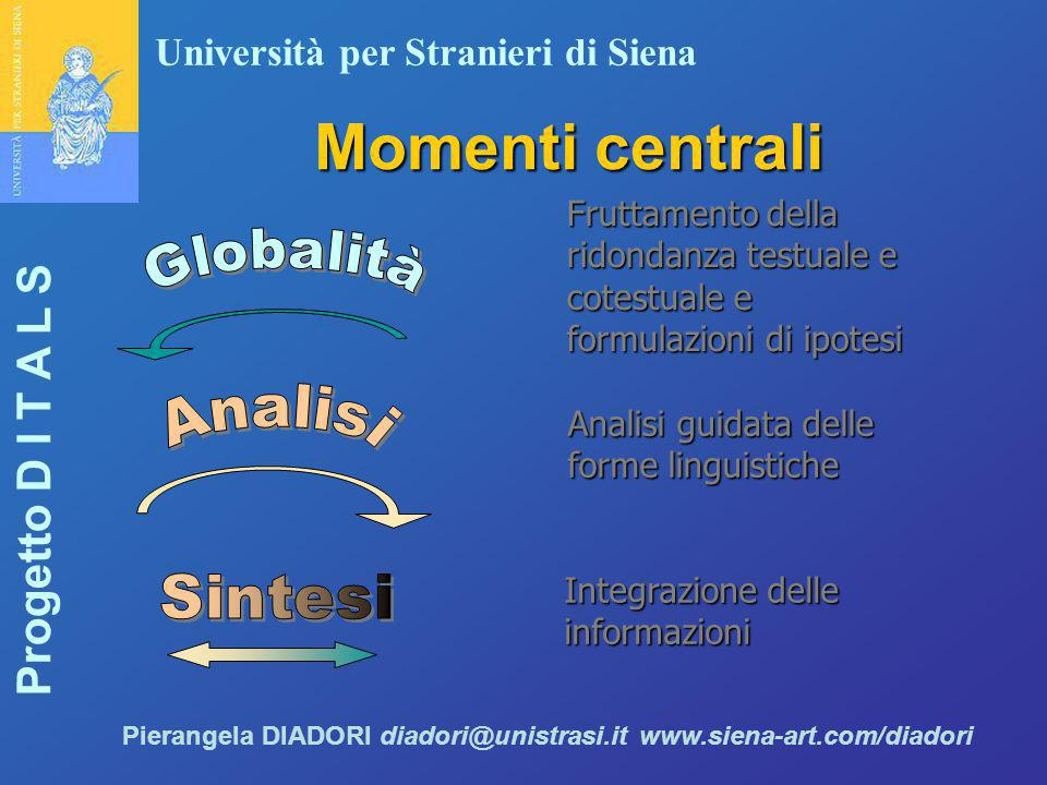 Momenti centrali Globalità Analisi Sintesi