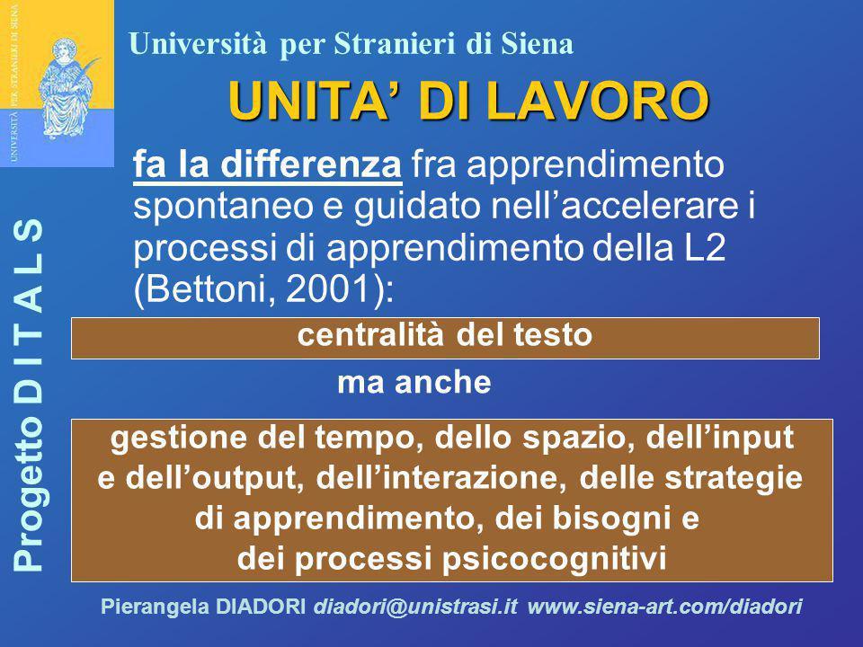 UNITA' DI LAVORO fa la differenza fra apprendimento spontaneo e guidato nell'accelerare i processi di apprendimento della L2 (Bettoni, 2001):