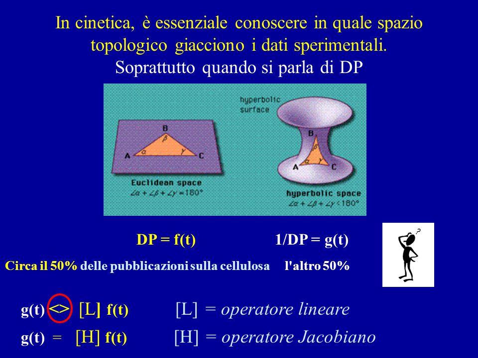 In cinetica, è essenziale conoscere in quale spazio topologico giacciono i dati sperimentali. Soprattutto quando si parla di DP